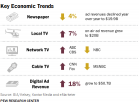 Digital-only news outlets difficult to track as a group
