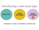 Hearken: A new tool that brings the public into the news making process